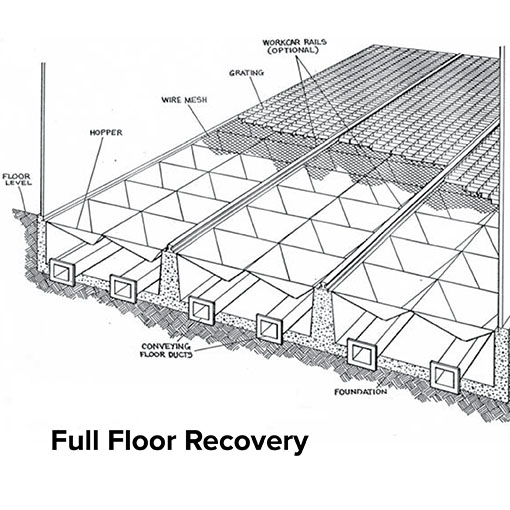 Full-Floor Recovery is the most efficient solution for your blast room needs.