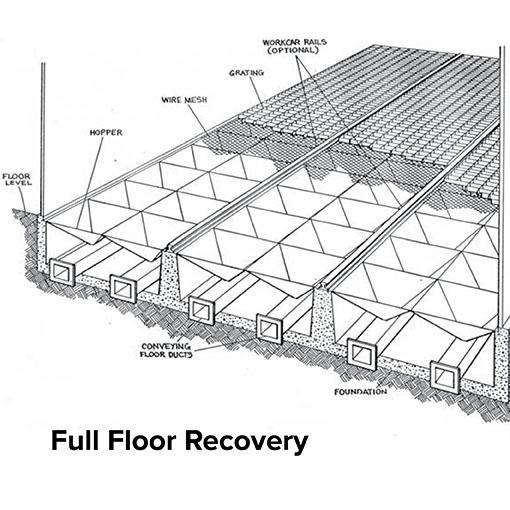 ABS' Full-Floor Recovery Blast Room